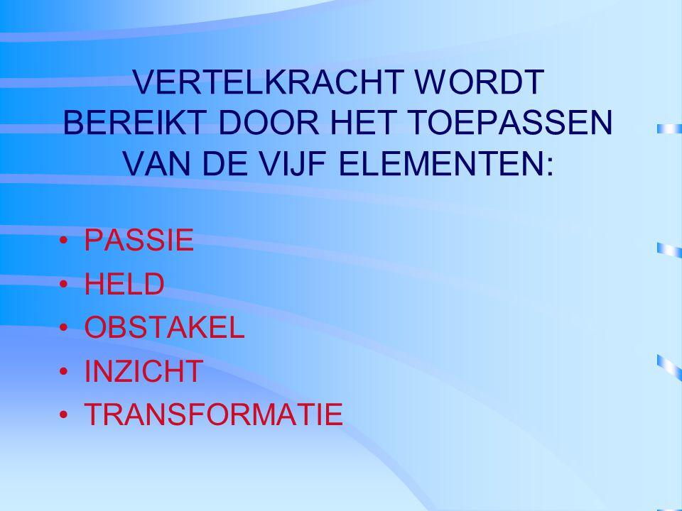 VERTELKRACHT WORDT BEREIKT DOOR HET TOEPASSEN VAN DE VIJF ELEMENTEN: PASSIE HELD OBSTAKEL INZICHT TRANSFORMATIE