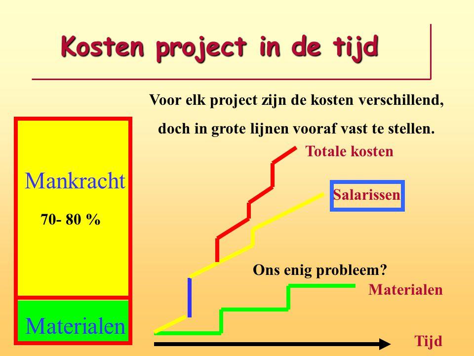 Kosten project in de tijd Mankracht Materialen 70- 80 % Voor elk project zijn de kosten verschillend, doch in grote lijnen vooraf vast te stellen. Mat