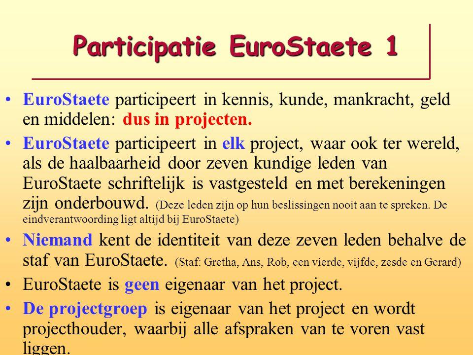Participatie EuroStaete 1 EuroStaete participeert in kennis, kunde, mankracht, geld en middelen: dus in projecten. EuroStaete participeert in elk proj