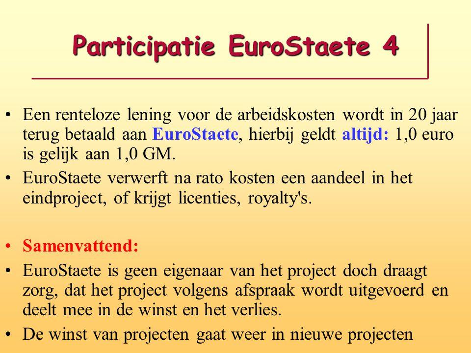Participatie EuroStaete 4 Een renteloze lening voor de arbeidskosten wordt in 20 jaar terug betaald aan EuroStaete, hierbij geldt altijd: 1,0 euro is
