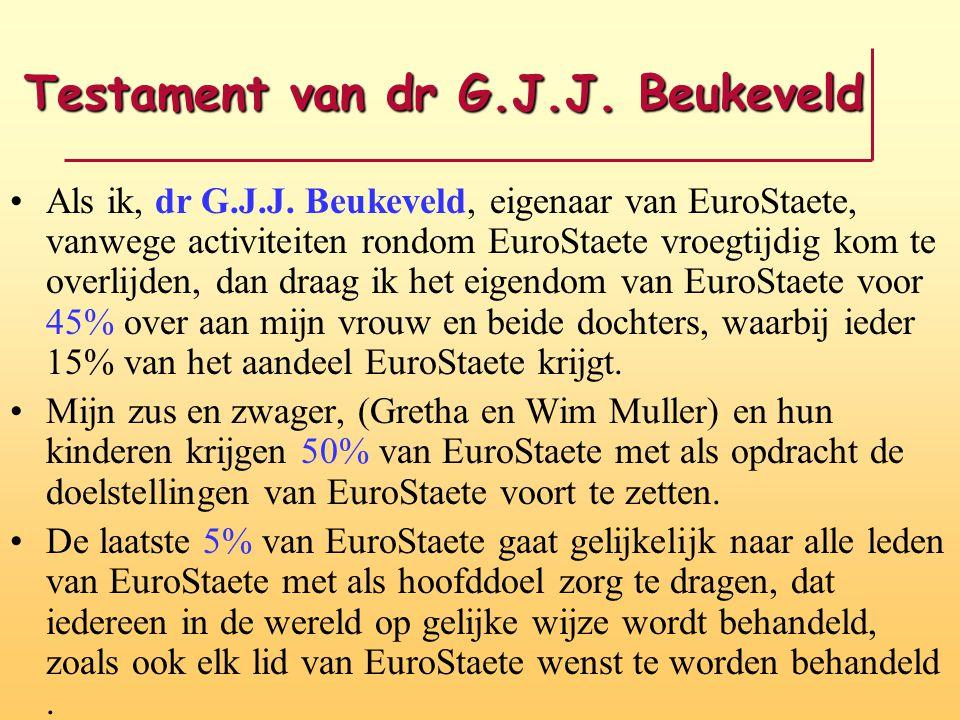Testament van dr G.J.J. Beukeveld Als ik, dr G.J.J. Beukeveld, eigenaar van EuroStaete, vanwege activiteiten rondom EuroStaete vroegtijdig kom te over