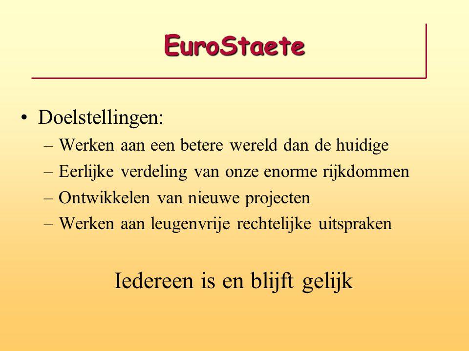 EuroStaete Doelstellingen: –Werken aan een betere wereld dan de huidige –Eerlijke verdeling van onze enorme rijkdommen –Ontwikkelen van nieuwe project