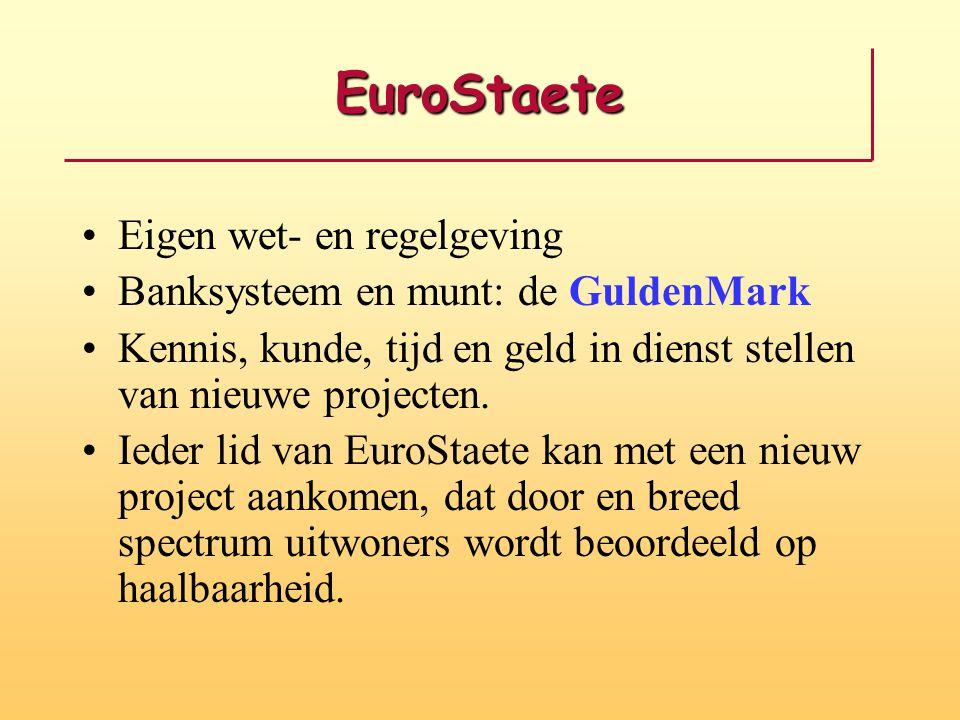 EuroStaete Eigen wet- en regelgeving Banksysteem en munt: de GuldenMark Kennis, kunde, tijd en geld in dienst stellen van nieuwe projecten. Ieder lid
