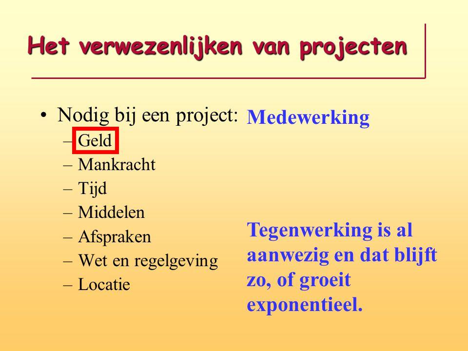 Het verwezenlijken van projecten Nodig bij een project: –Geld –Mankracht –Tijd –Middelen –Afspraken –Wet en regelgeving –Locatie Medewerking Tegenwerk