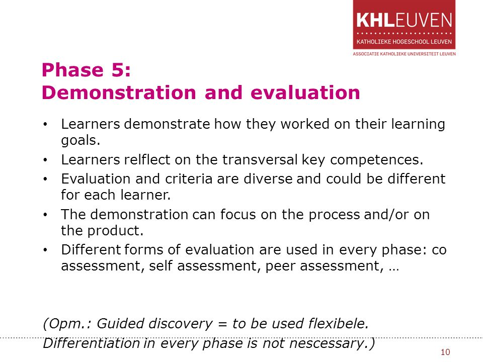 Phase 5: Demonstration and evaluation Learners demonstrate how they worked on their learning goals. Learners relflect on the transversal key competenc