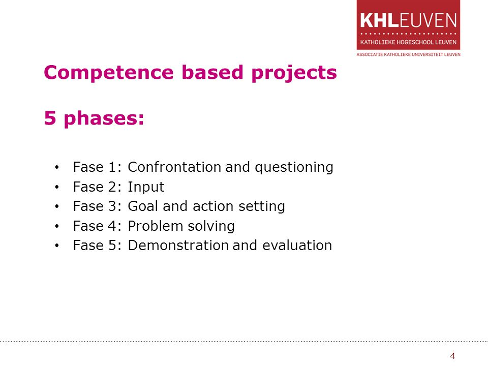 Phase 1: Confrontation and questioning Introduction of a story, problem, question or case.