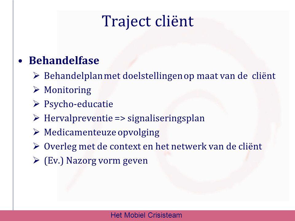 Traject cliënt Behandelfase  Behandelplan met doelstellingen op maat van de cliënt  Monitoring  Psycho-educatie  Hervalpreventie => signaliserings