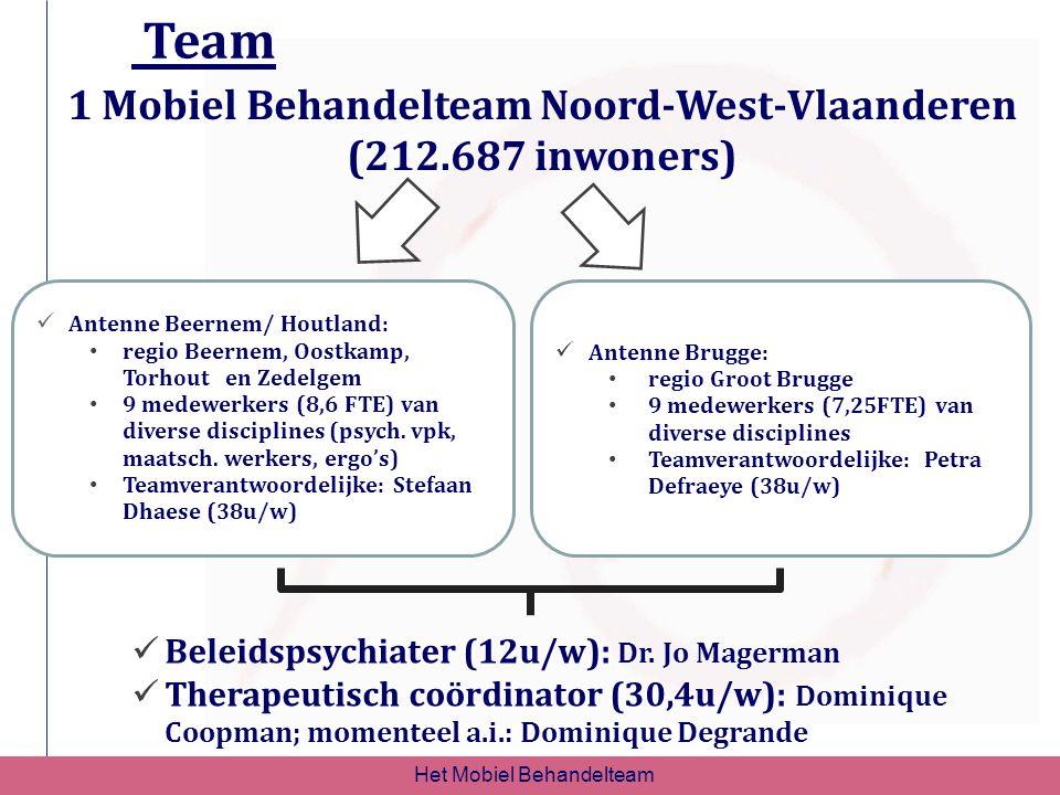 Team Beleidspsychiater (12u/w): Dr. Jo Magerman Therapeutisch coördinator (30,4u/w): Dominique Coopman; momenteel a.i.: Dominique Degrande Antenne Bee