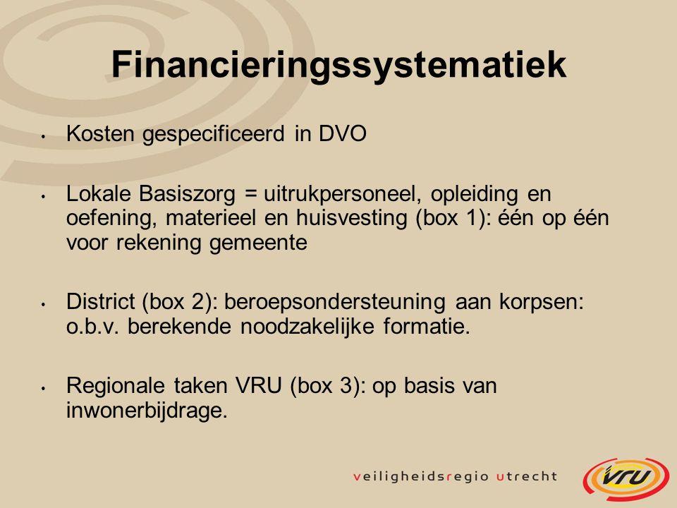 Financieringssystematiek Kosten gespecificeerd in DVO Lokale Basiszorg = uitrukpersoneel, opleiding en oefening, materieel en huisvesting (box 1): één