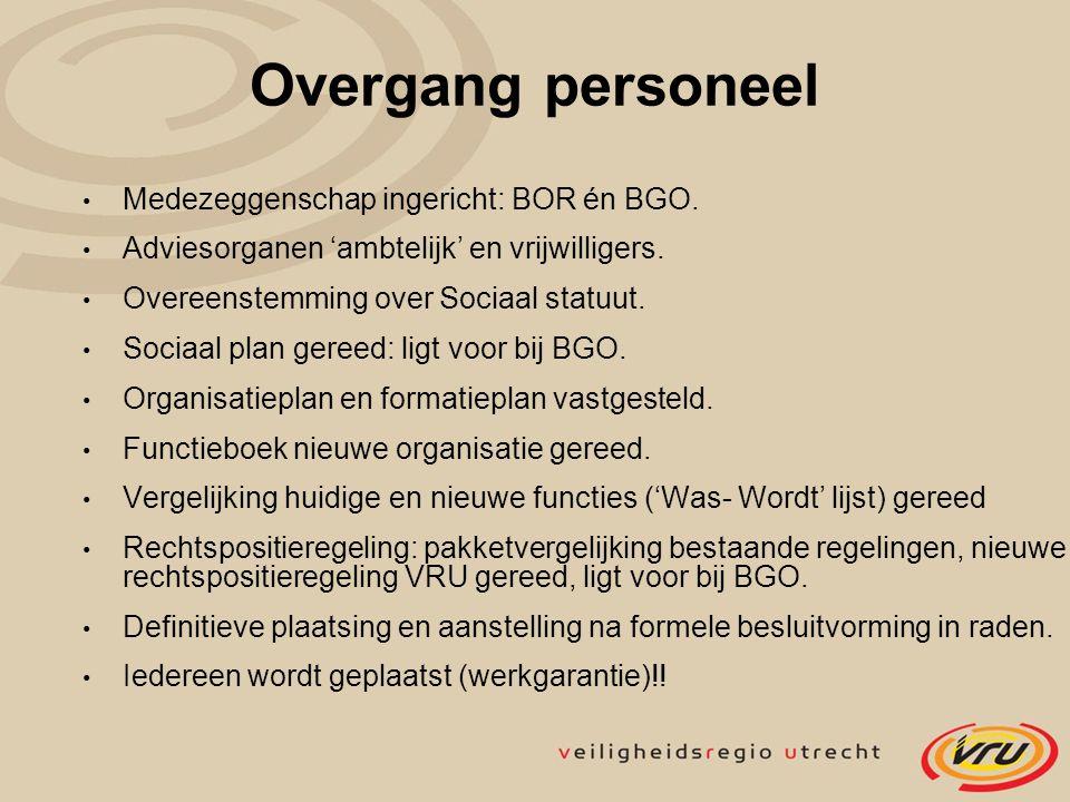 Overgang personeel Medezeggenschap ingericht: BOR én BGO. Adviesorganen 'ambtelijk' en vrijwilligers. Overeenstemming over Sociaal statuut. Sociaal pl