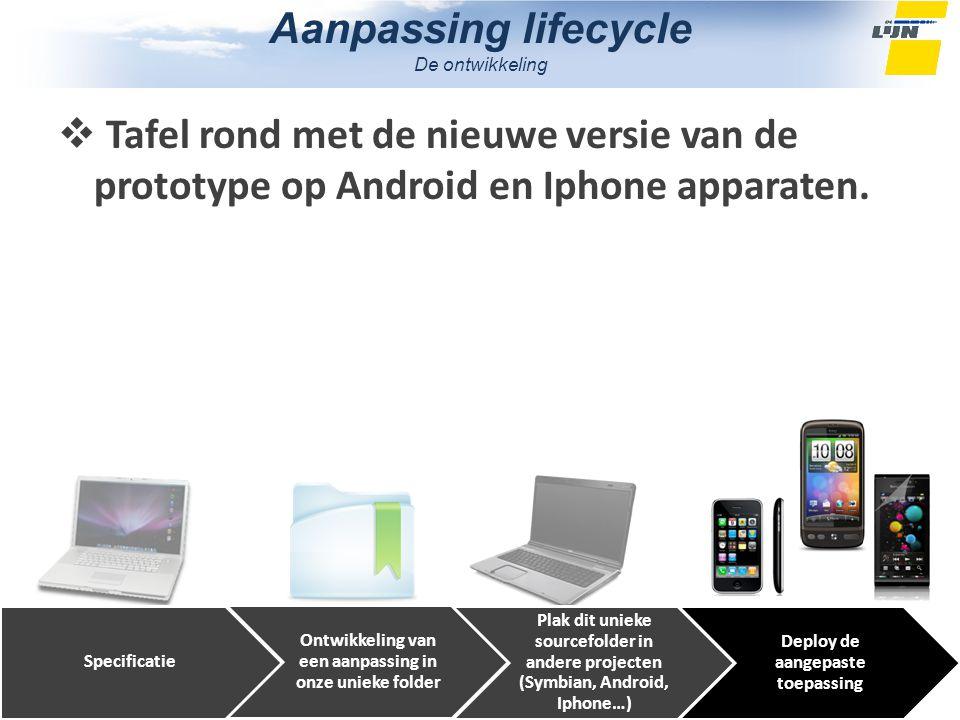 Specificatie Ontwikkeling van een aanpassing in onze unieke folder Plak dit unieke sourcefolder in andere projecten (Symbian, Android, Iphone…) Deploy de aangepaste toepassing  Tafel rond met de nieuwe versie van de prototype op Android en Iphone apparaten.