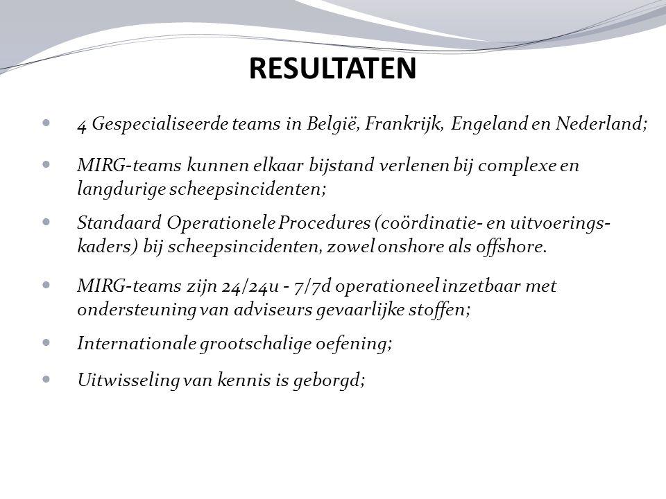 RESULTATEN 4 Gespecialiseerde teams in België, Frankrijk, Engeland en Nederland; MIRG-teams kunnen elkaar bijstand verlenen bij complexe en langdurige