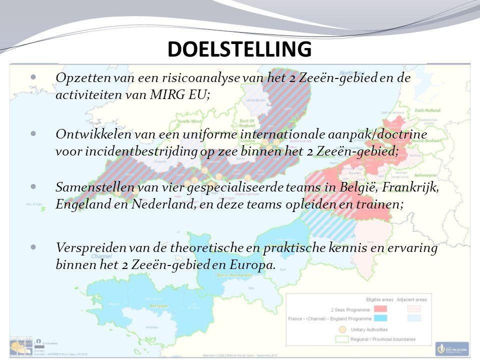 DOELSTELLING Opzetten van een risicoanalyse van het 2 Zeeën-gebied en de activiteiten van MIRG EU; Ontwikkelen van een uniforme internationale aanpak/