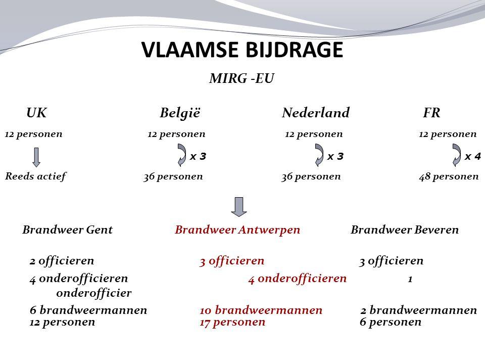 VLAAMSE BIJDRAGE MIRG -EU UKBelgiëFR 12 personen x 3 48 personenReeds actief x 4 36 personen Nederland 12 personen x 3 36 personen Brandweer Antwerpen