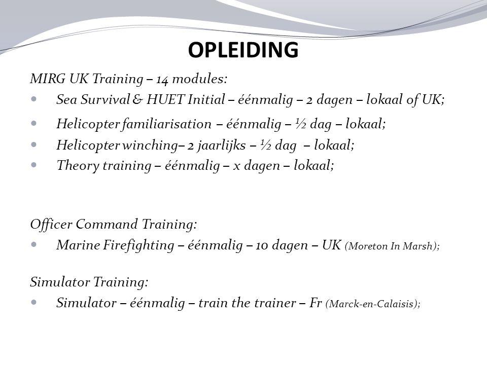 OPLEIDING MIRG UK Training – 14 modules: Sea Survival & HUET Initial – éénmalig – 2 dagen – lokaal of UK; Helicopter familiarisation – éénmalig – ½ da