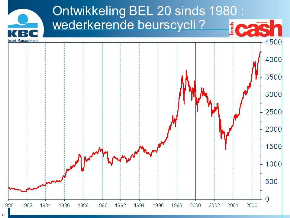15 Ontwikkeling BEL 20 sinds 1980 : wederkerende beurscycli ?