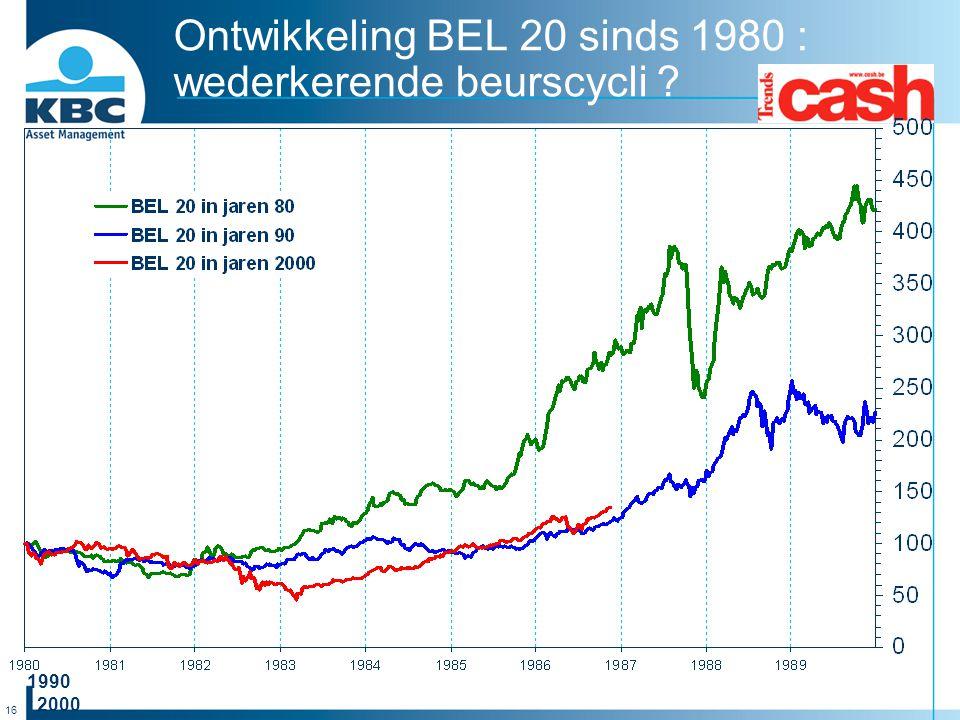 16 Ontwikkeling BEL 20 sinds 1980 : wederkerende beurscycli ? 1990 2000