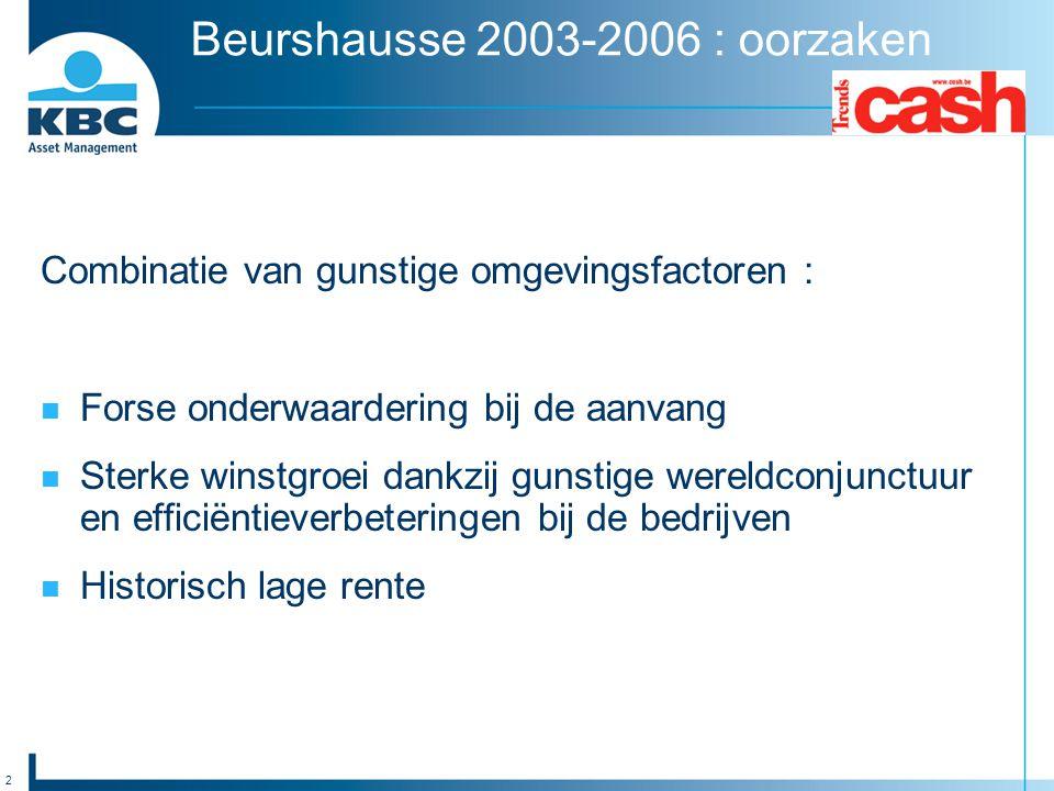 2 Beurshausse 2003-2006 : oorzaken Combinatie van gunstige omgevingsfactoren : Forse onderwaardering bij de aanvang Sterke winstgroei dankzij gunstige