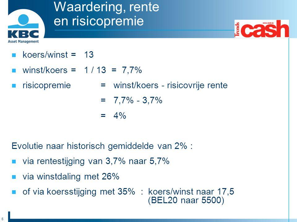 6 Waardering, rente en risicopremie koers/winst = 13 winst/koers = 1 / 13 = 7,7% risicopremie = winst/koers - risicovrije rente = 7,7% - 3,7% = 4% Evo