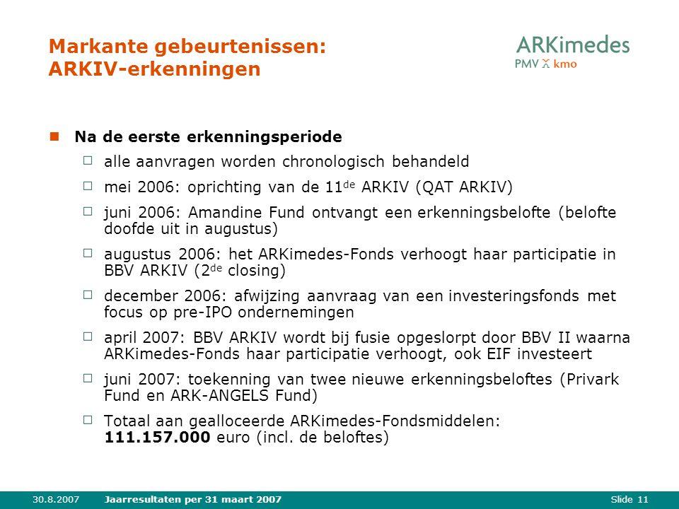 Slide 1130.8.2007Jaarresultaten per 31 maart 2007 Markante gebeurtenissen: ARKIV-erkenningen Na de eerste erkenningsperiode alle aanvragen worden chronologisch behandeld mei 2006: oprichting van de 11 de ARKIV (QAT ARKIV) juni 2006: Amandine Fund ontvangt een erkenningsbelofte (belofte doofde uit in augustus) augustus 2006: het ARKimedes-Fonds verhoogt haar participatie in BBV ARKIV (2 de closing) december 2006: afwijzing aanvraag van een investeringsfonds met focus op pre-IPO ondernemingen april 2007: BBV ARKIV wordt bij fusie opgeslorpt door BBV II waarna ARKimedes-Fonds haar participatie verhoogt, ook EIF investeert juni 2007: toekenning van twee nieuwe erkenningsbeloftes (Privark Fund en ARK-ANGELS Fund) Totaal aan gealloceerde ARKimedes-Fondsmiddelen: 111.157.000 euro (incl.