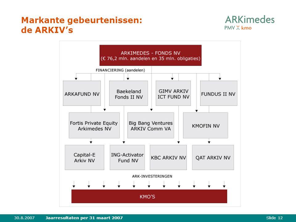 Slide 1230.8.2007Jaarresultaten per 31 maart 2007 Markante gebeurtenissen: de ARKIV's