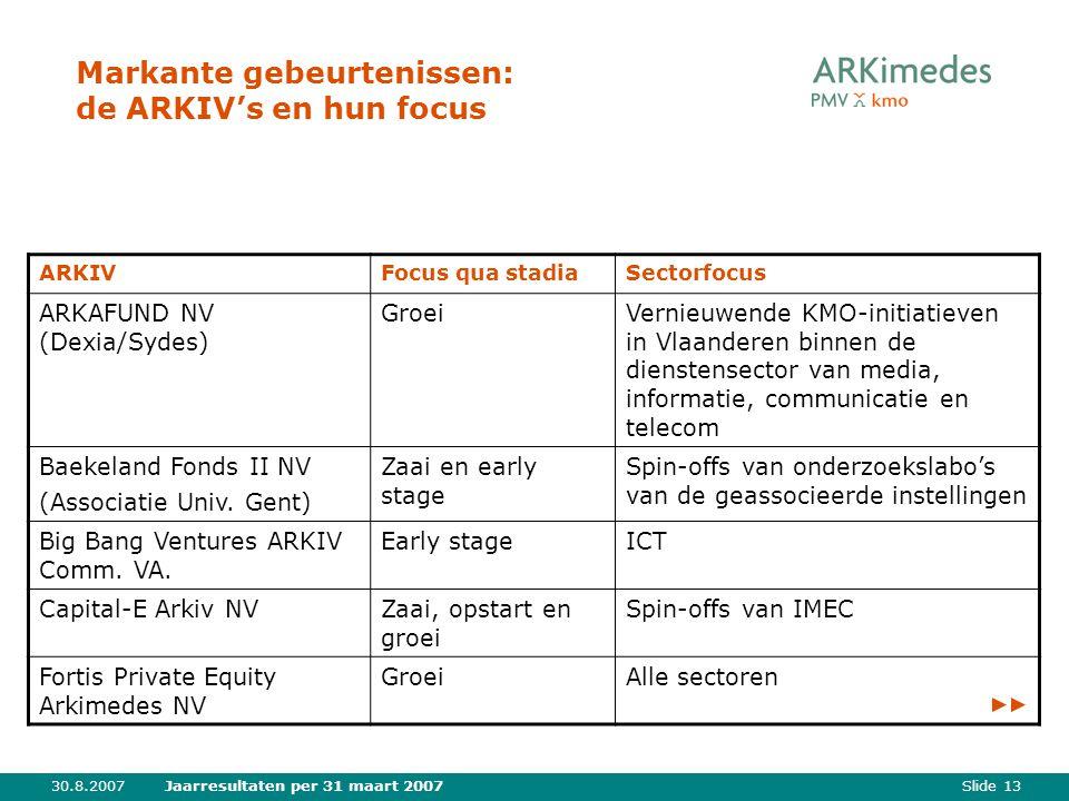 Slide 1330.8.2007Jaarresultaten per 31 maart 2007 Markante gebeurtenissen: de ARKIV's en hun focus ARKIVFocus qua stadiaSectorfocus ARKAFUND NV (Dexia/Sydes) GroeiVernieuwende KMO-initiatieven in Vlaanderen binnen de dienstensector van media, informatie, communicatie en telecom Baekeland Fonds II NV (Associatie Univ.