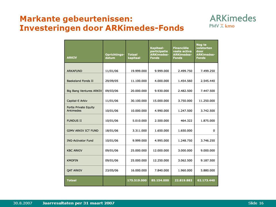 Slide 1630.8.2007Jaarresultaten per 31 maart 2007 Markante gebeurtenissen: Investeringen door ARKimedes-Fonds