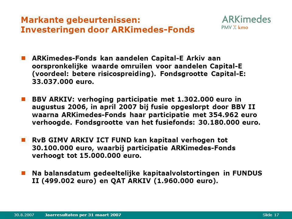 Slide 1730.8.2007Jaarresultaten per 31 maart 2007 Markante gebeurtenissen: Investeringen door ARKimedes-Fonds ARKimedes-Fonds kan aandelen Capital-E Arkiv aan oorspronkelijke waarde omruilen voor aandelen Capital-E (voordeel: betere risicospreiding).