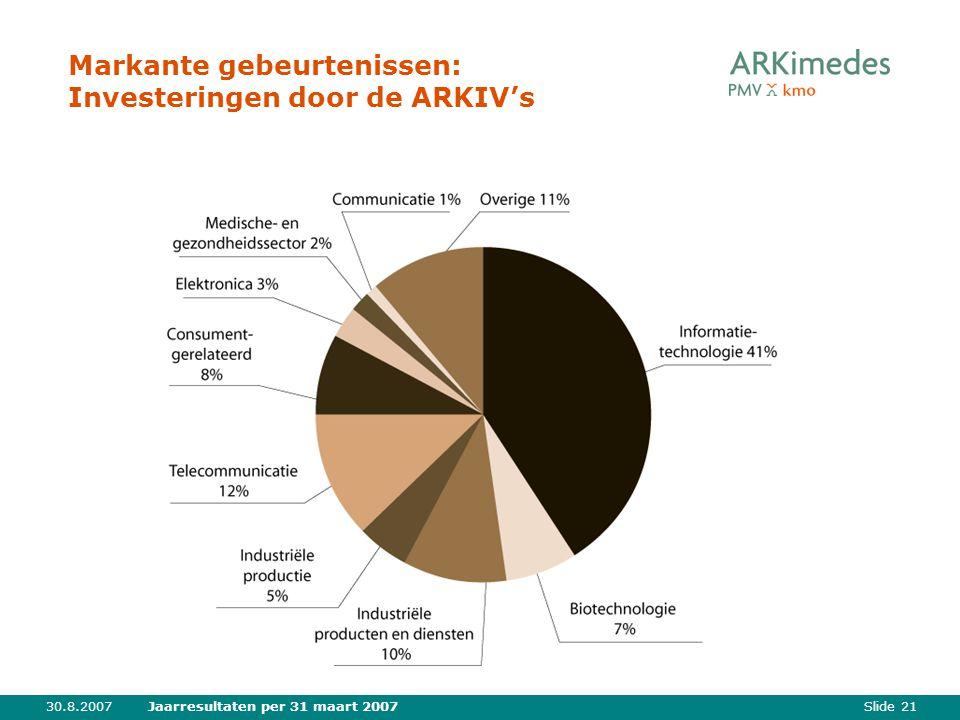 Slide 2130.8.2007Jaarresultaten per 31 maart 2007 Markante gebeurtenissen: Investeringen door de ARKIV's