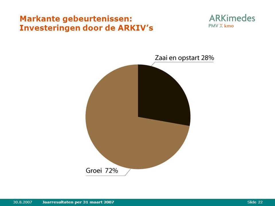 Slide 2230.8.2007Jaarresultaten per 31 maart 2007 Markante gebeurtenissen: Investeringen door de ARKIV's