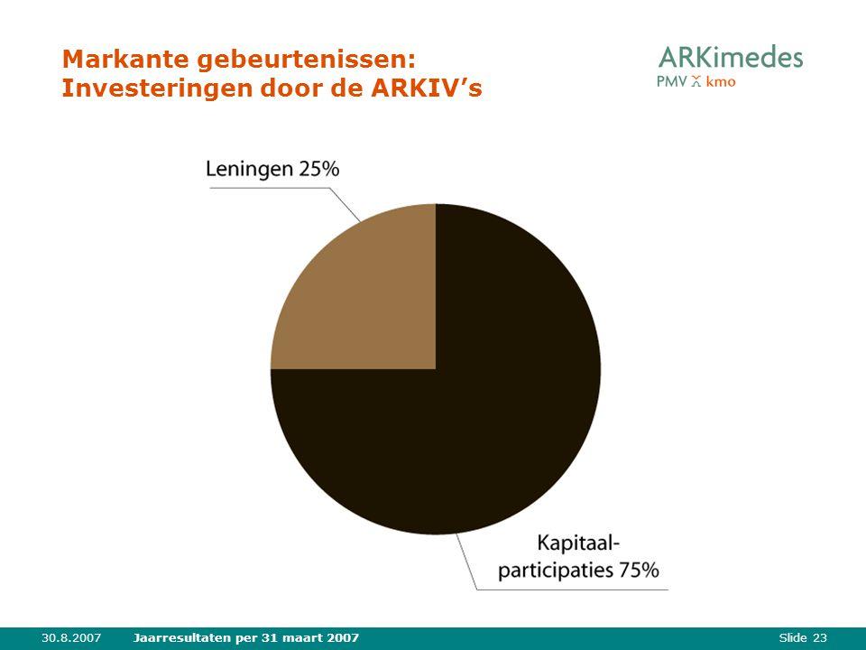 Slide 2330.8.2007Jaarresultaten per 31 maart 2007 Markante gebeurtenissen: Investeringen door de ARKIV's