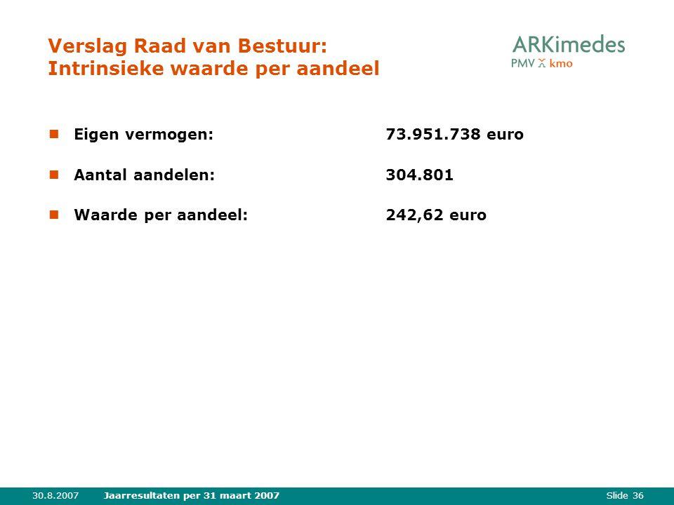 Slide 3630.8.2007Jaarresultaten per 31 maart 2007 Verslag Raad van Bestuur: Intrinsieke waarde per aandeel Eigen vermogen:73.951.738 euro Aantal aande