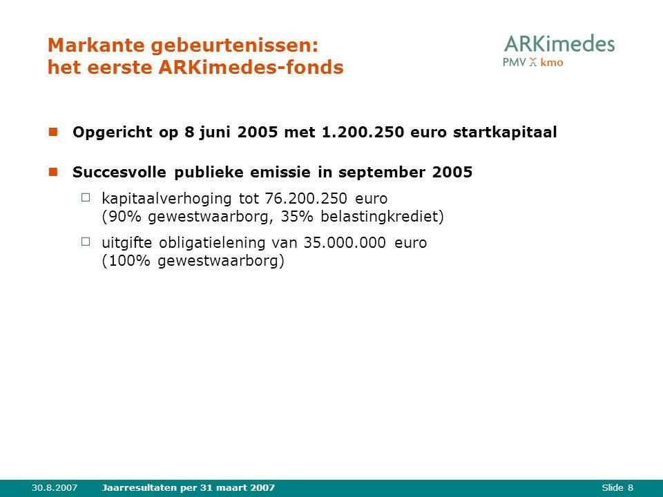 Slide 830.8.2007Jaarresultaten per 31 maart 2007 Markante gebeurtenissen: het eerste ARKimedes-fonds Opgericht op 8 juni 2005 met 1.200.250 euro startkapitaal Succesvolle publieke emissie in september 2005 kapitaalverhoging tot 76.200.250 euro (90% gewestwaarborg, 35% belastingkrediet) uitgifte obligatielening van 35.000.000 euro (100% gewestwaarborg)