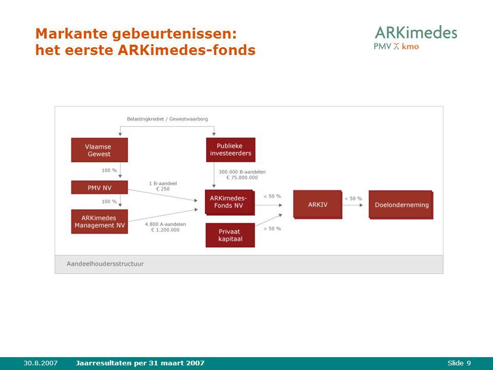 Slide 930.8.2007Jaarresultaten per 31 maart 2007 Markante gebeurtenissen: het eerste ARKimedes-fonds