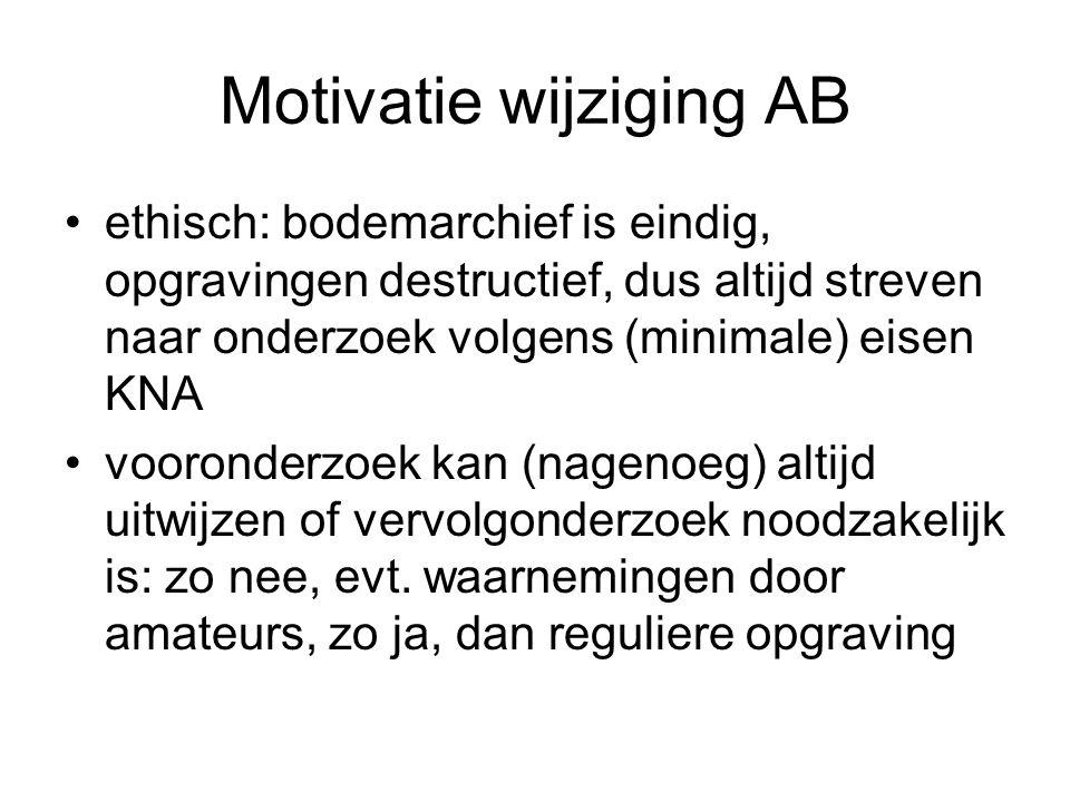 Motivatie wijziging AB ethisch: bodemarchief is eindig, opgravingen destructief, dus altijd streven naar onderzoek volgens (minimale) eisen KNA vooron