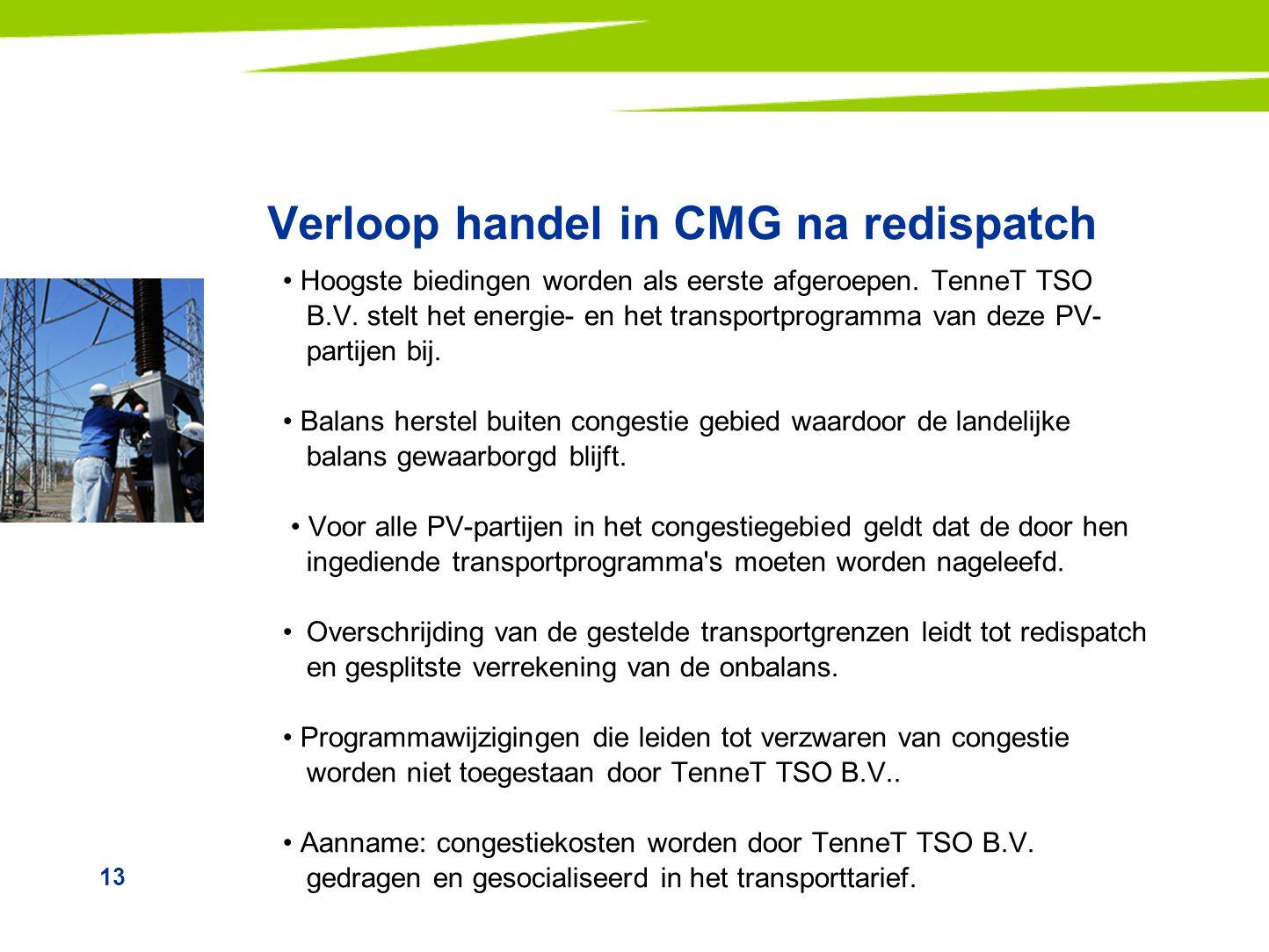 13 Verloop handel in CMG na redispatch Hoogste biedingen worden als eerste afgeroepen. TenneT TSO B.V. stelt het energie- en het transportprogramma va