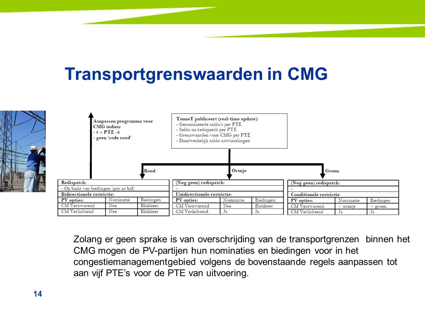 14 Transportgrenswaarden in CMG Zolang er geen sprake is van overschrijding van de transportgrenzen binnen het CMG mogen de PV-partijen hun nominaties