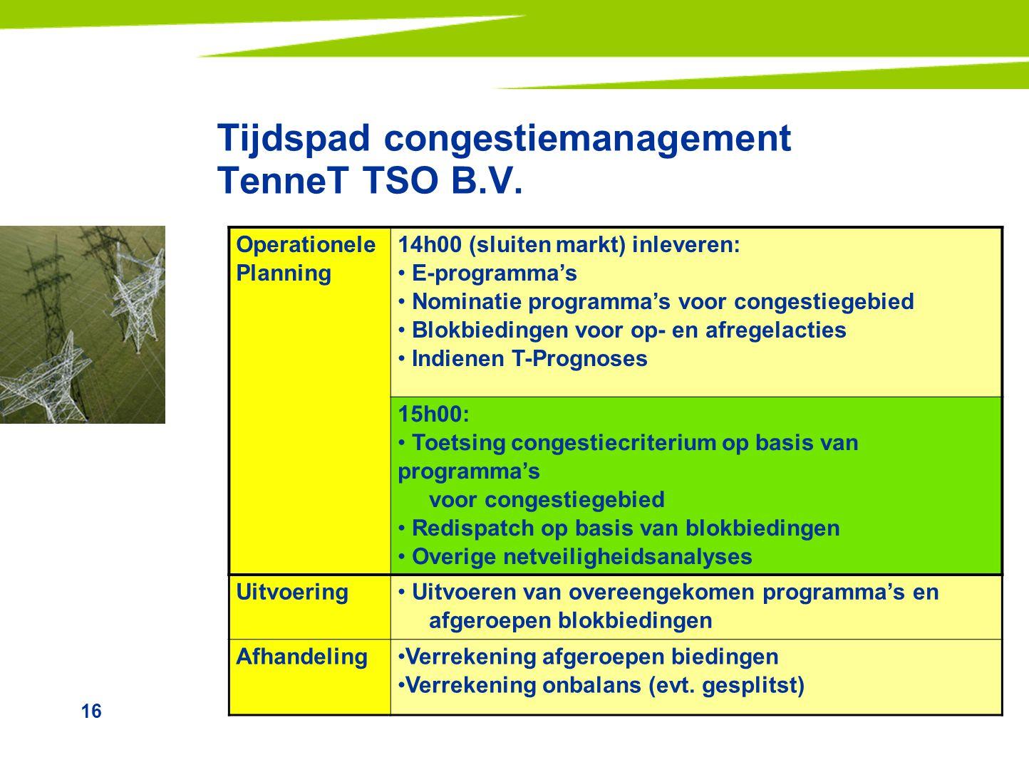 16 Tijdspad congestiemanagement TenneT TSO B.V. Operationele Planning 14h00 (sluiten markt) inleveren: E-programma's Nominatie programma's voor conges