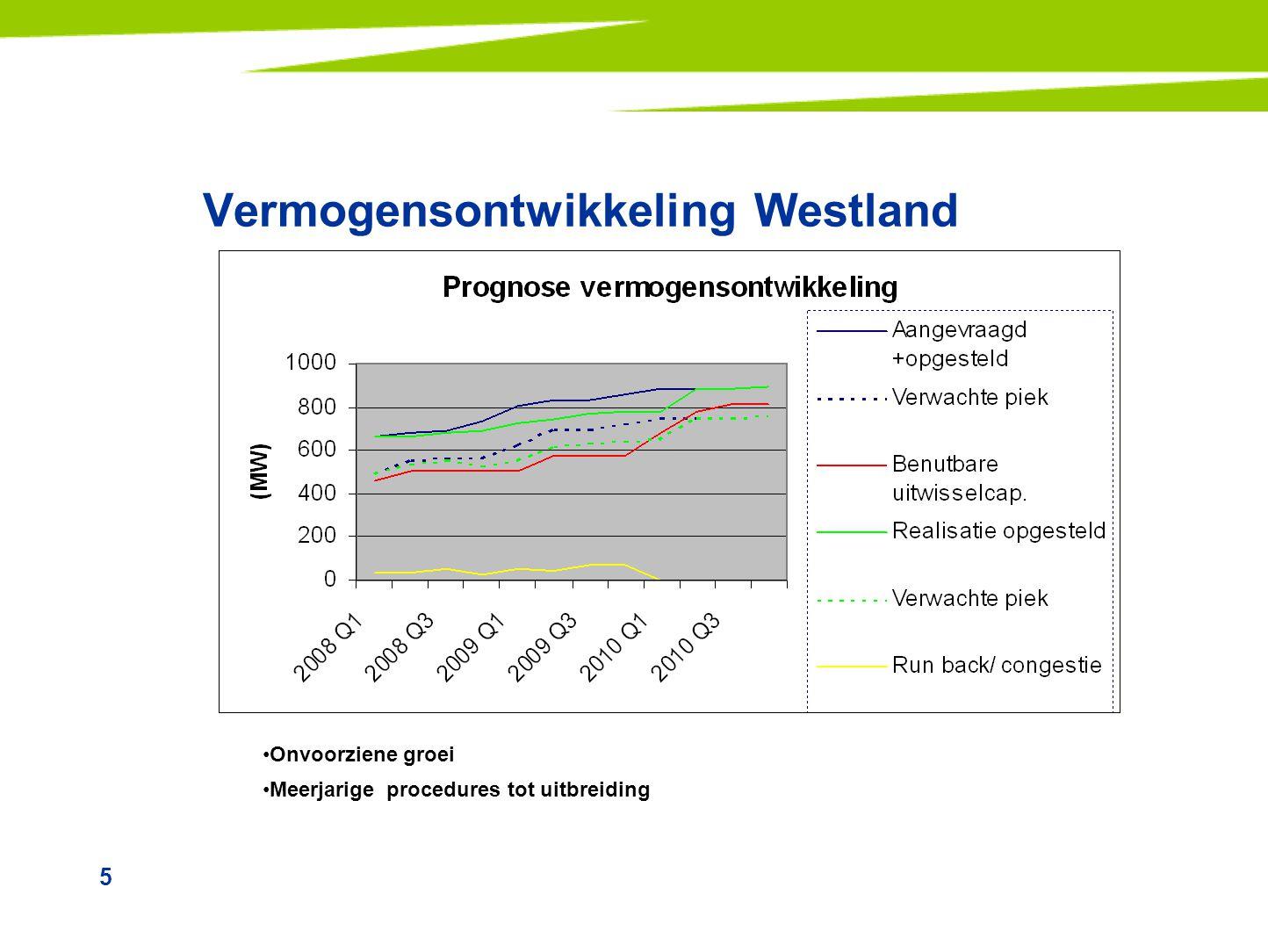 5 Vermogensontwikkeling Westland Onvoorziene groei Meerjarige procedures tot uitbreiding
