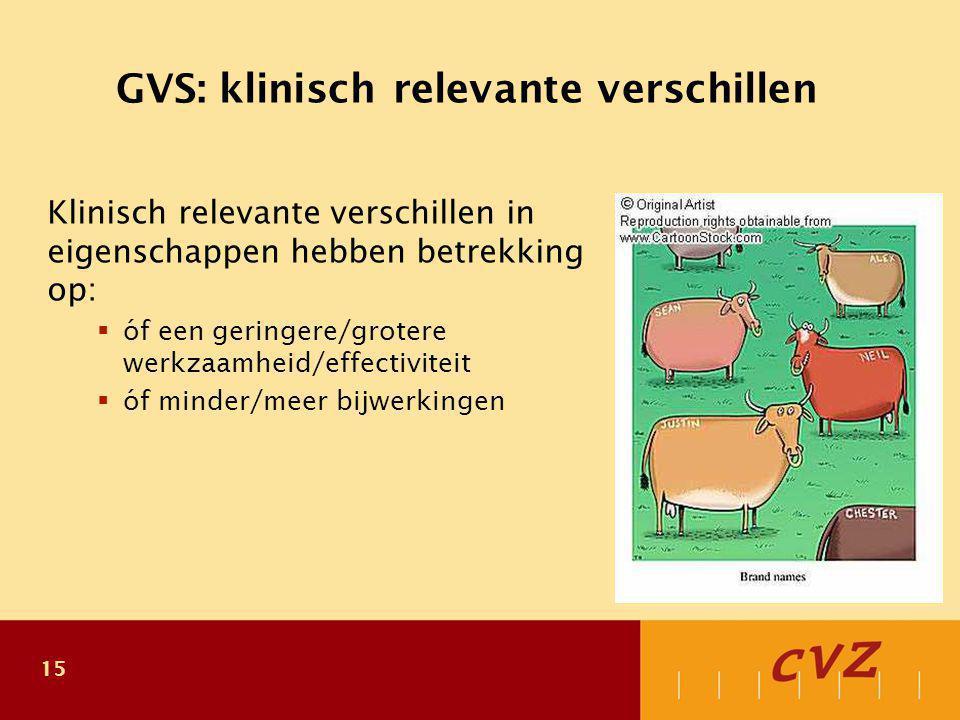 15 GVS: klinisch relevante verschillen Klinisch relevante verschillen in eigenschappen hebben betrekking op:  óf een geringere/grotere werkzaamheid/effectiviteit  óf minder/meer bijwerkingen