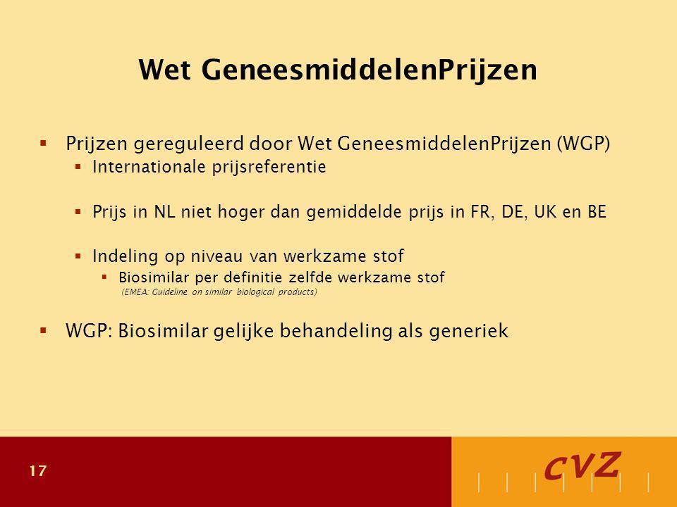 17 Wet GeneesmiddelenPrijzen  Prijzen gereguleerd door Wet GeneesmiddelenPrijzen (WGP)  Internationale prijsreferentie  Prijs in NL niet hoger dan