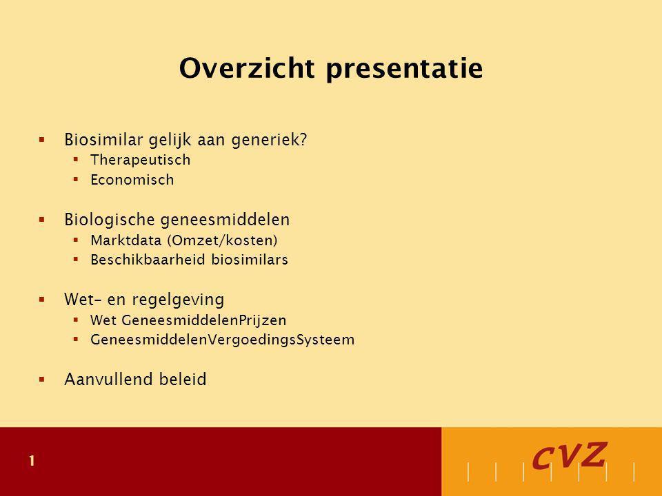 1 Overzicht presentatie  Biosimilar gelijk aan generiek?  Therapeutisch  Economisch  Biologische geneesmiddelen  Marktdata (Omzet/kosten)  Besch