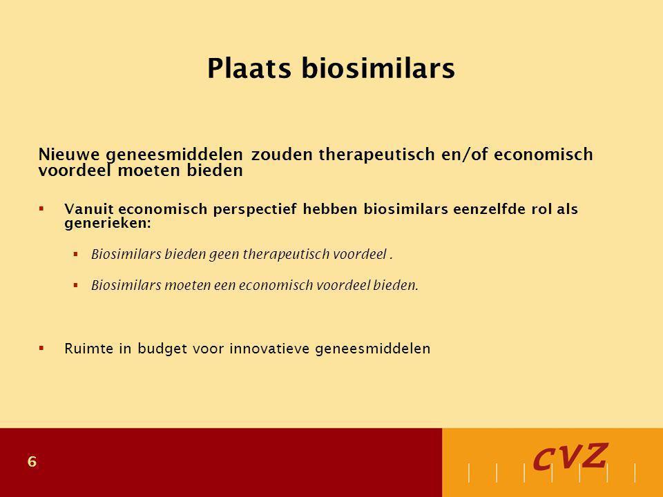 6 Plaats biosimilars Nieuwe geneesmiddelen zouden therapeutisch en/of economisch voordeel moeten bieden  Vanuit economisch perspectief hebben biosimi