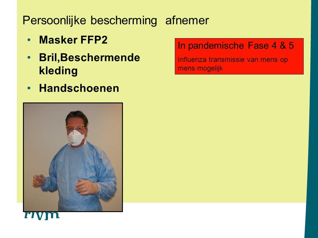 Persoonlijke bescherming afnemer In pandemische fase 3 (geen mens op mens transmissie) Mondneusmasker minimaal FFP1 Handschoenen