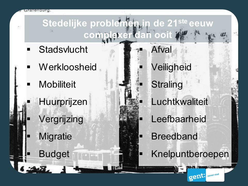Stedelijke problemen in de 21 ste eeuw complexer dan ooit  Stadsvlucht  Werkloosheid  Mobiliteit  Huurprijzen  Vergrijzing  Migratie  Budget 