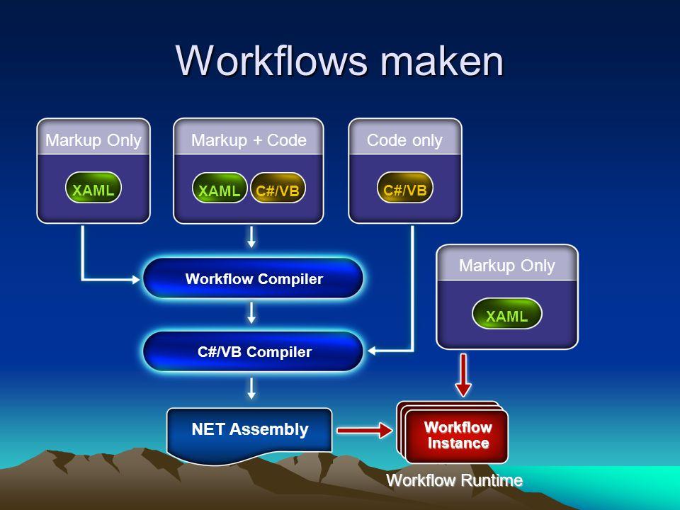 Workflows uitvoeren Host Application Workflow Runtime Runtime Services XAML Workflow Instance PersistenceLoader Idle.
