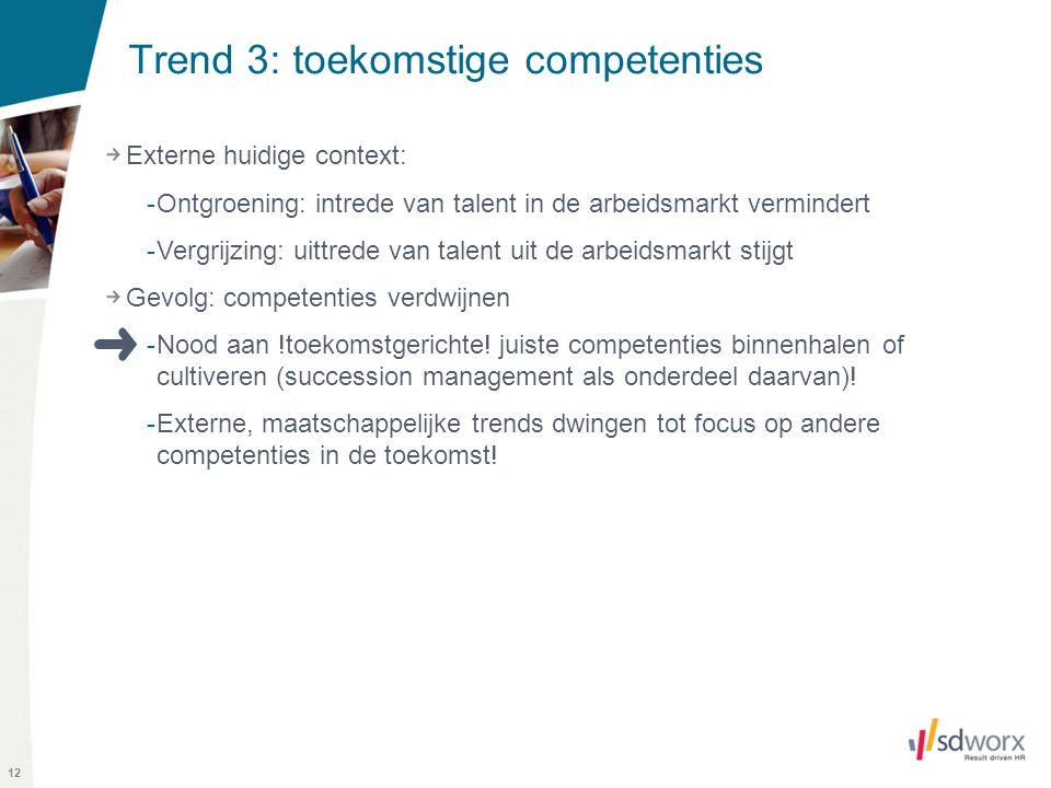12 Trend 3: toekomstige competenties Externe huidige context: -Ontgroening: intrede van talent in de arbeidsmarkt vermindert -Vergrijzing: uittrede va