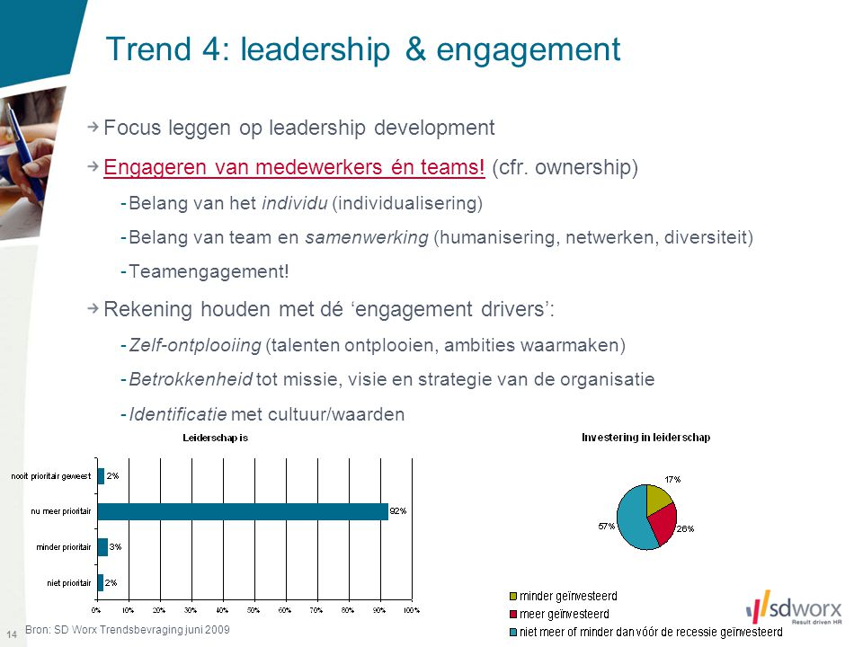 14 Trend 4: leadership & engagement Focus leggen op leadership development Engageren van medewerkers én teams.