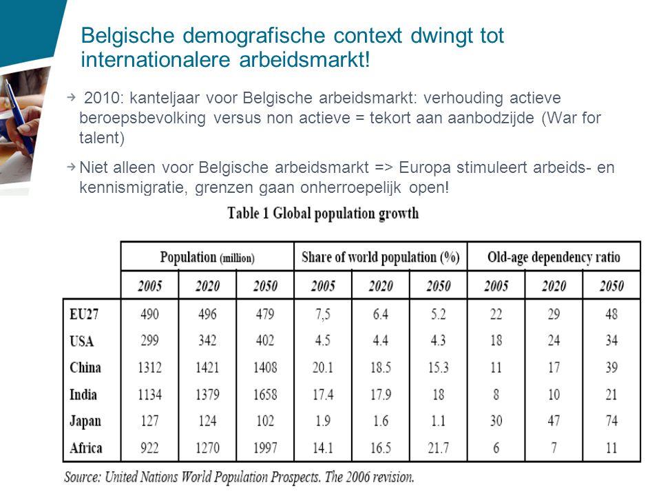 17 Belgische demografische context dwingt tot internationalere arbeidsmarkt! 2010: kanteljaar voor Belgische arbeidsmarkt: verhouding actieve beroepsb
