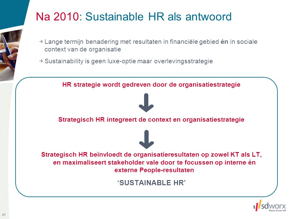 21 Na 2010: Sustainable HR als antwoord Lange termijn benadering met resultaten in financiële gebied én in sociale context van de organisatie Sustainability is geen luxe-optie maar overlevingsstrategie HR strategie wordt gedreven door de organisatiestrategie Strategisch HR integreert de context en organisatiestrategie Strategisch HR beïnvloedt de organisatieresultaten op zowel KT als LT, en maximaliseert stakeholder vale door te focussen op interne én externe People-resultaten 'SUSTAINABLE HR'
